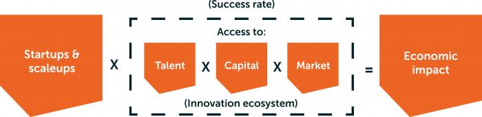 Economic_impact_ENG