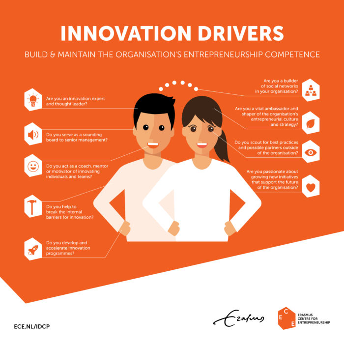 Innovation_Drivers_square