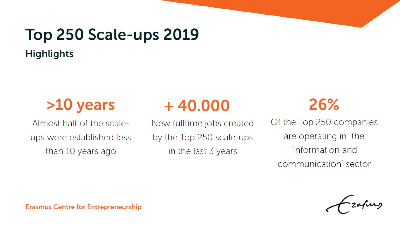 Top 250 Scale-ups 2019   Erasmus Centre for Entrepreneurship